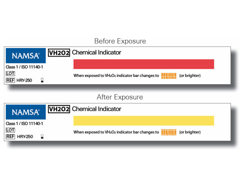Chemical Indicator Strips Crosstex Industrial Markets